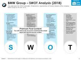 پاورپوینت استراتژی شرکت بی ام و - تحلیل محیط و بازاریابی شرکت BMW