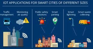 پاورپوینت مدیریت ترافیک شهری pdf - توسط هوش مصنوعی در شهرهای هوشمند