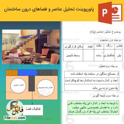 پاورپوینت تحلیل عناصر و فضاهای داخلی ساختمان مسکونی