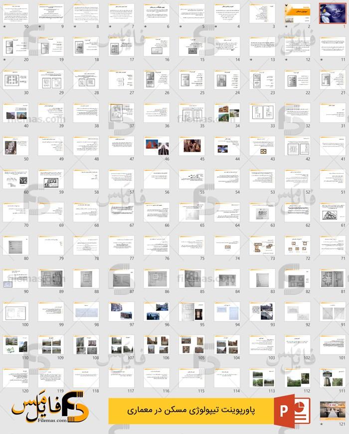 پاورپوینت تیپولوژی مسکن در معماری (تیپولوژی مسکن چیست؟)