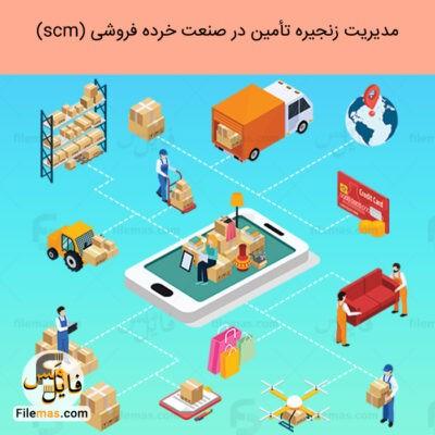 مدیریت زنجیره تأمین کارآمد در صنعت خرده فروشی (scm)